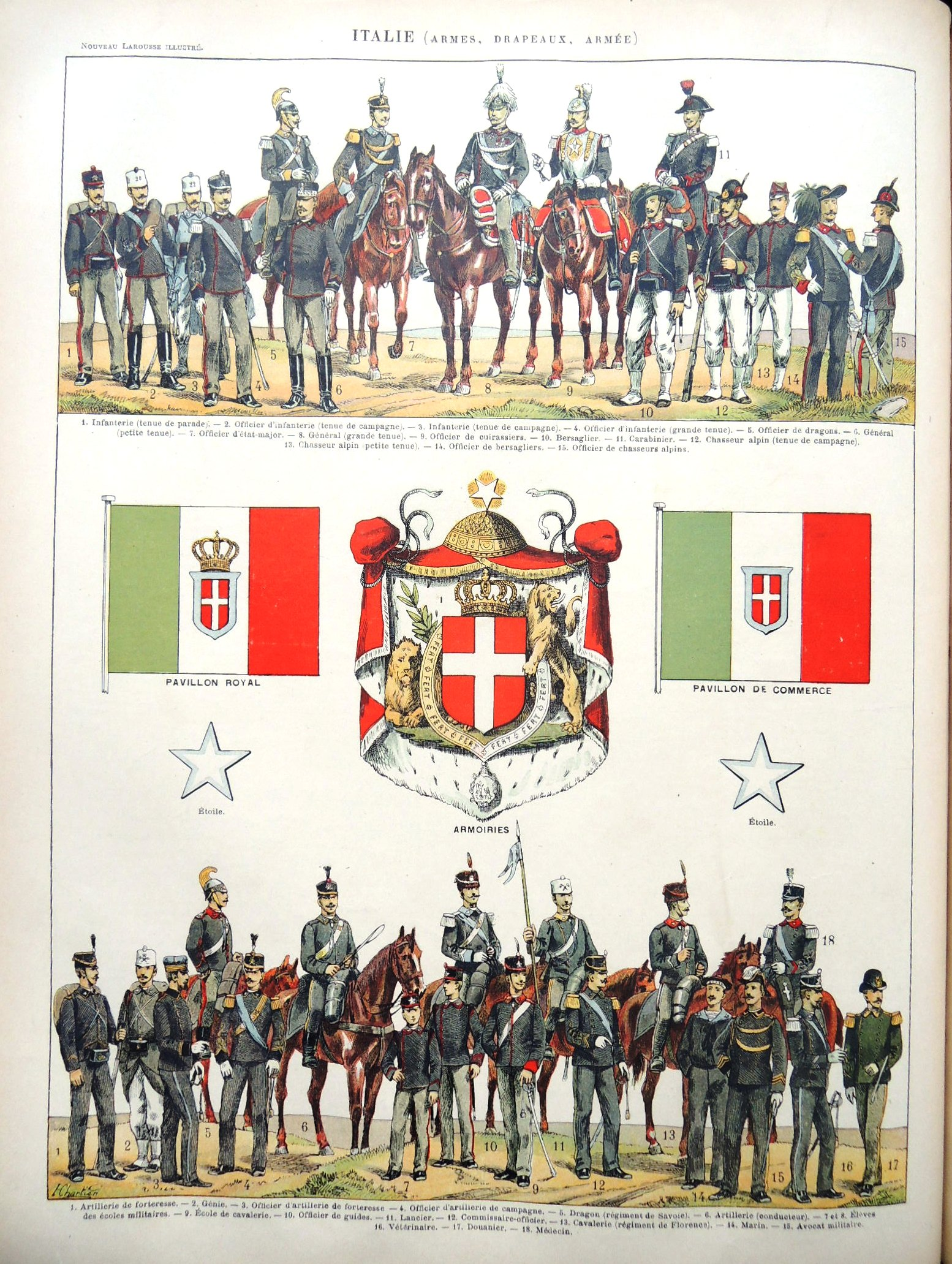 The Forces Italian Wikipedia Of Uniforms Armed m0OnyvwN8P