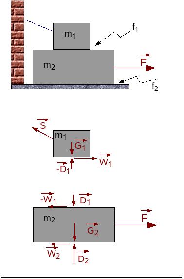 Klassieke Mechanica Elementaire Dynamica Wikibooks