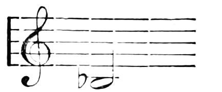 PSM V14 D084 Musical notation of sound.jpg