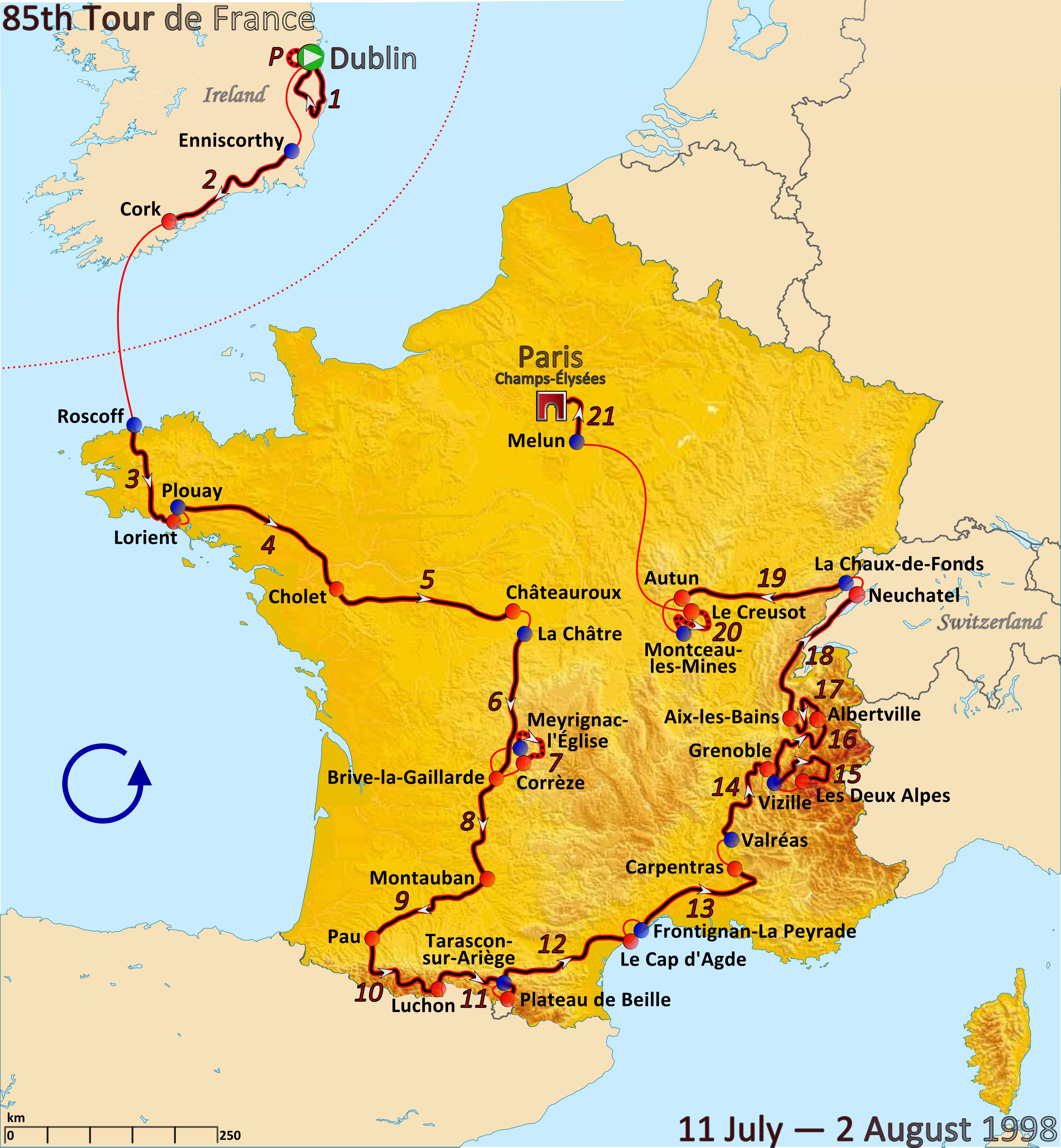 Depiction of Tour de Francia 1998