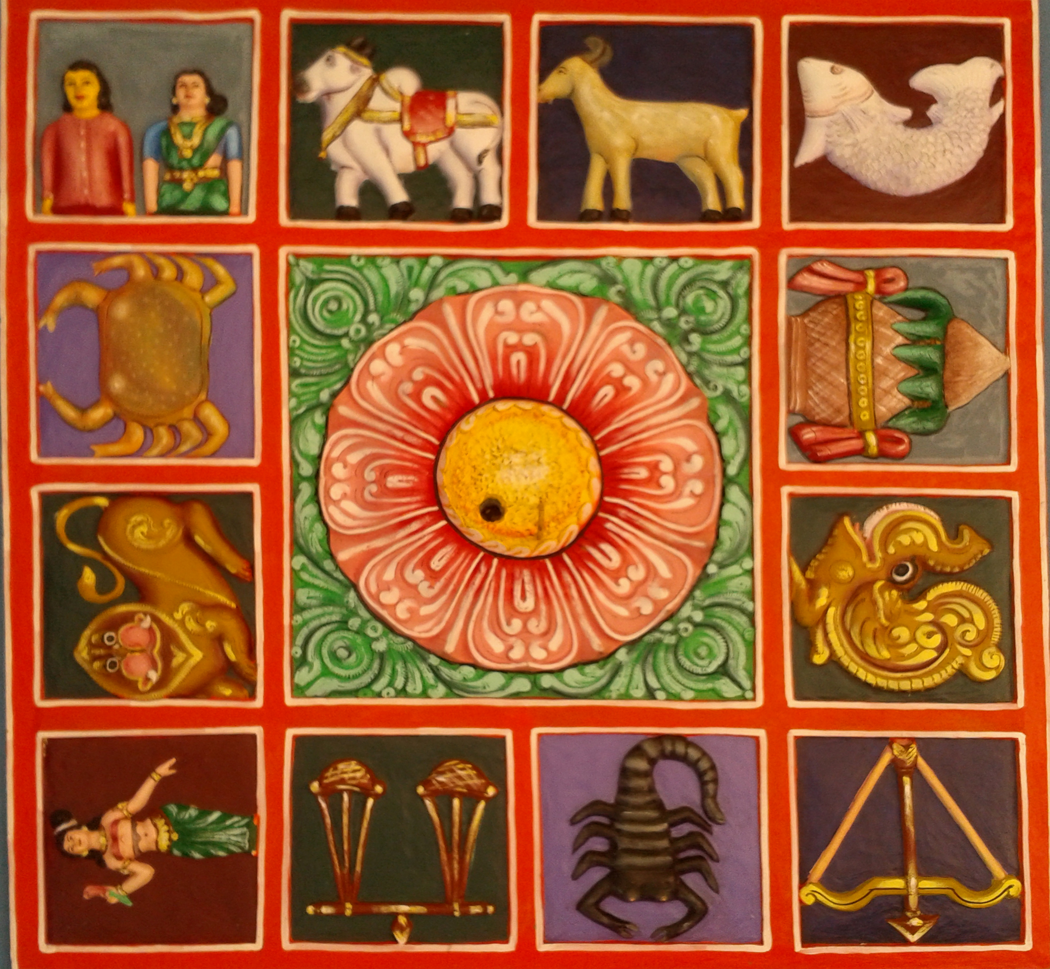 Astrological Chart: Zodiac symbols painted Relief on the terrace of a Gopuram at ,Chart