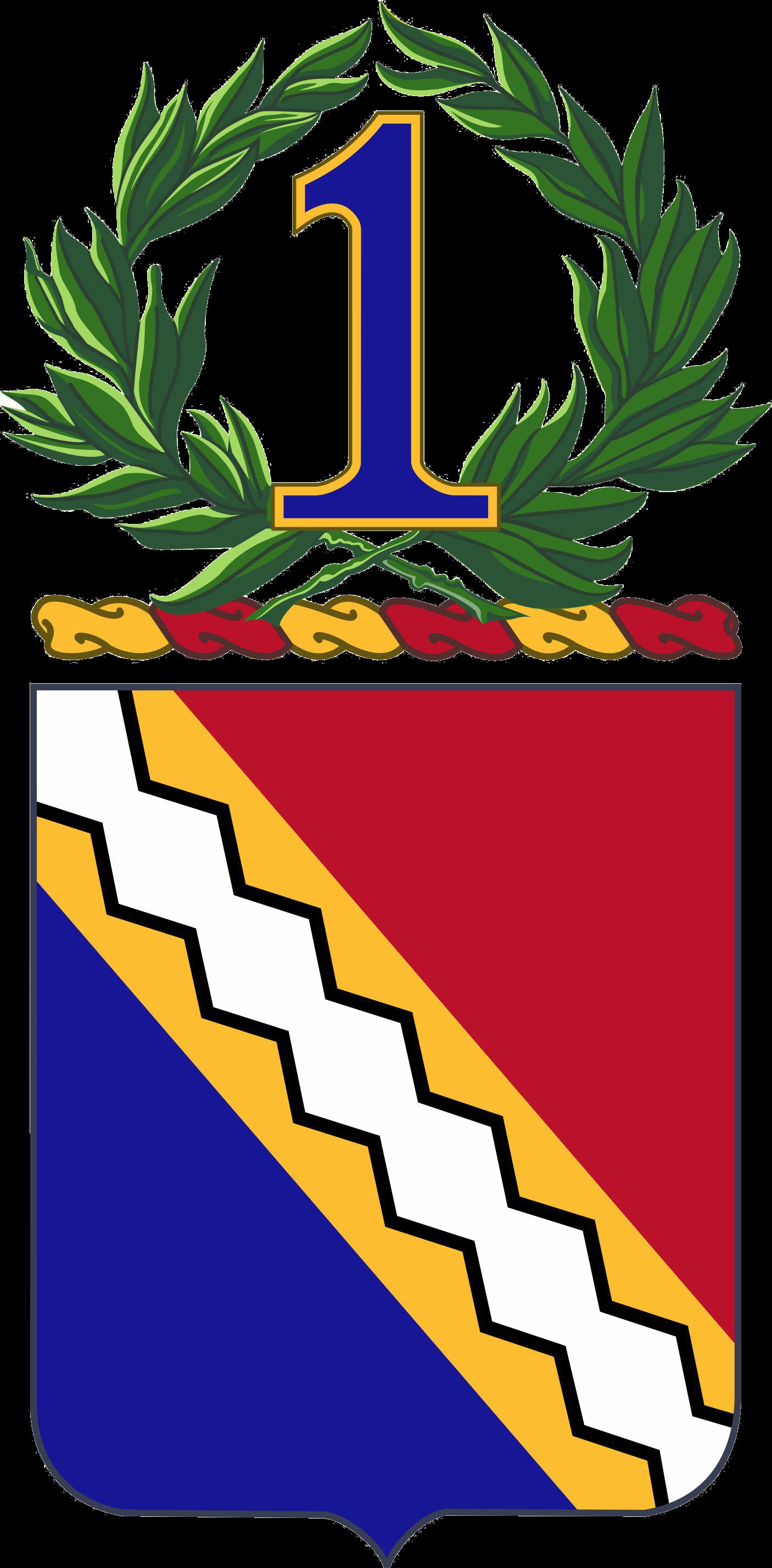 1st Infantry Regiment (United States) - Wikipedia