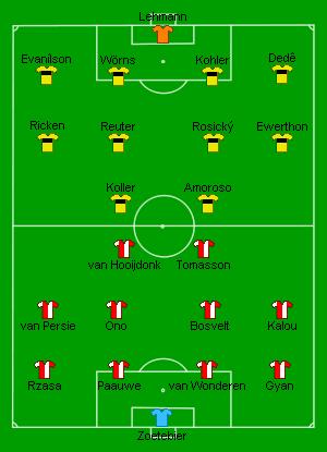 uefa cup finale 2002