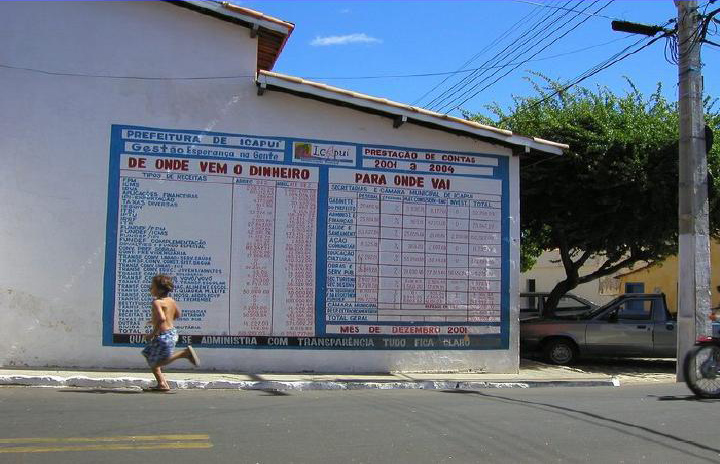 Bilancio partecipativo in Icapui' (Brasile)