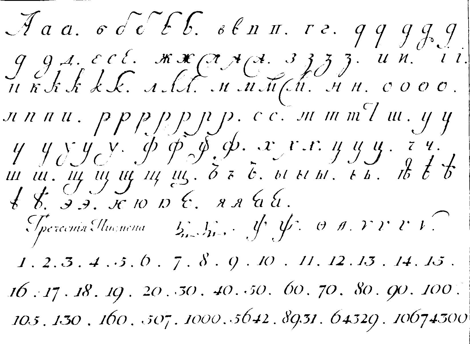 File:Cyrillic handwriting Orfelin 1776.png - Wikimedia Commons