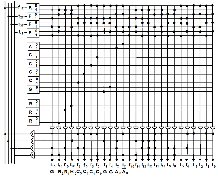 Diagrazmma logico dell'operatio counter e decoder.png