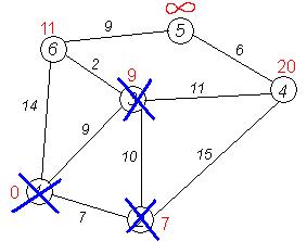 Алгоритм дейкстры википедия