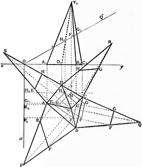 EB1911 - Geometry Fig. 47.jpg