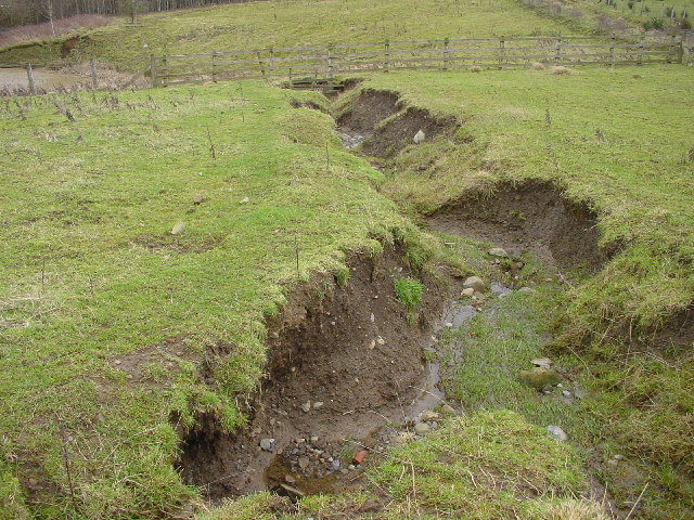 File erosion in new field for Land and soil resources wikipedia