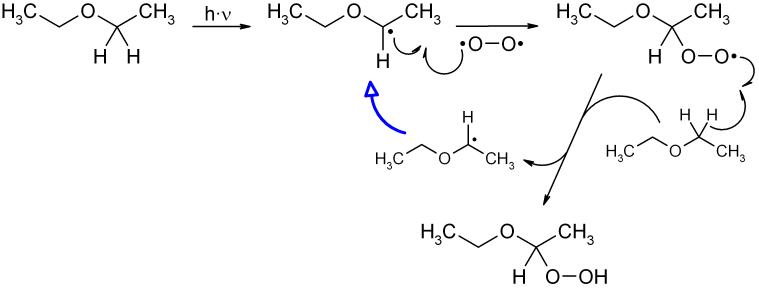 Reaktionsmechanismus der Bildung eines Ether-Peroxids