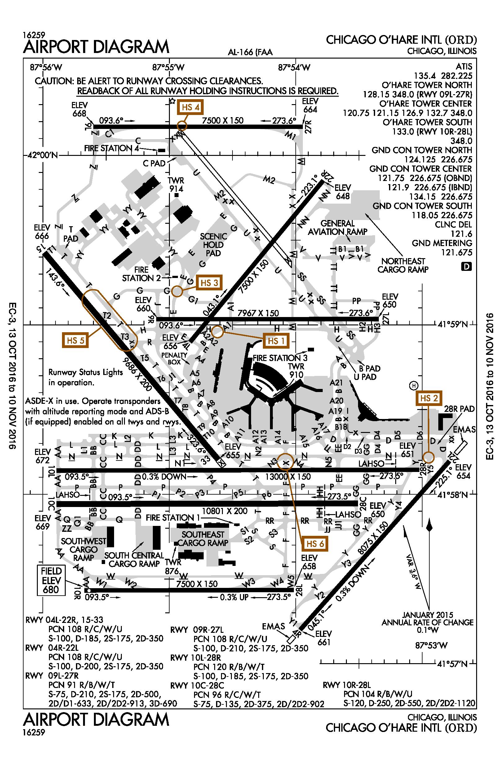File:FAA O'Hare Diagram.jpg - Wikimedia Commons on printable map of aurora, printable map of biddeford pool, printable map of downtown nashville, map of chicago o'hare international airport, printable map of atlanta airport, printable map of burbank, printable map of little italy nyc, printable map of laguardia airport, map of o'hare intl airport, printable map of tinley park, printable map of downtown st. louis,