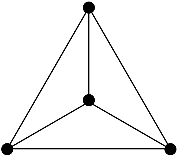Vertices | Myanmar Defintition of Vertices at Shwebook Dictionary Pro