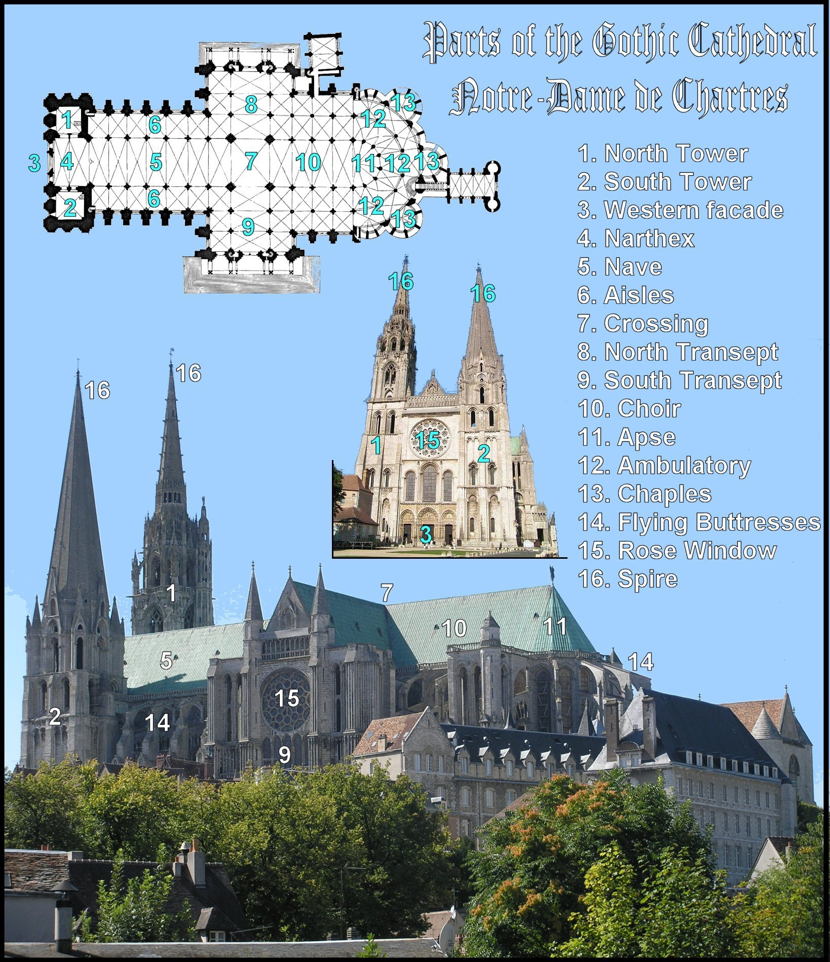 gothic architecture key contribution middle ages Architecture of the middle ages hum100 introduction to the humanities introduction when thinking of medieval or gothic architecture, one can't help but think about the giant castles and.