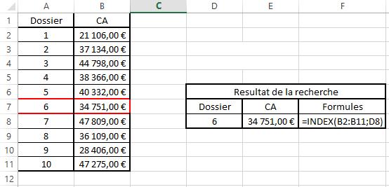 Fichier:Index equiv - Exemple 2.png — Wikiversité