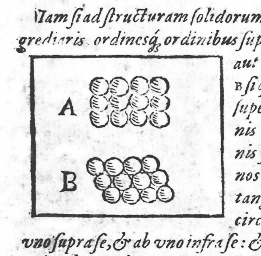 Drawing of square (Figure A, above) and hexagonal (Figure B, below) packing from Kepler's work, Strena seu de Nive Sexangula.