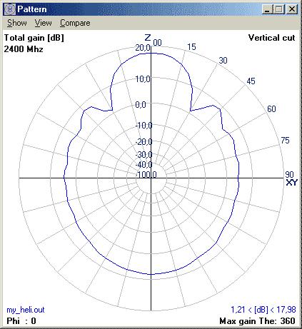Numerical Electromagnetics Code - Wikipedia