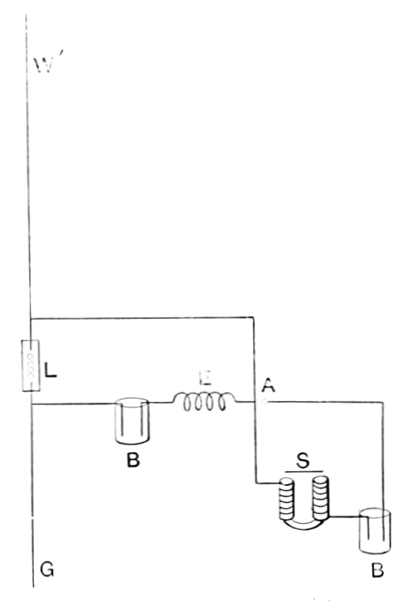 PSM V56 D0070 Diagram of the receiver circuit.png