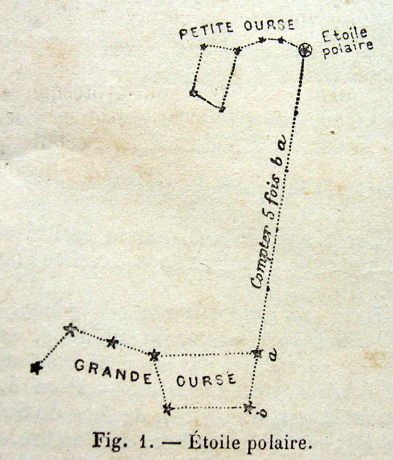 Localiser l'étoile polaire de l'hémisphère nord, Alpha Ursae Minoris, depuis la Grande Ourse - La deuxième année de géographie, Pierre Foncin - Wikimedia Commons