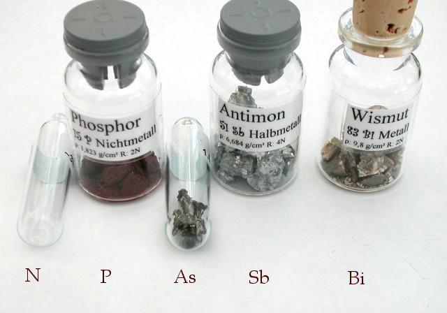 nitrogen_group