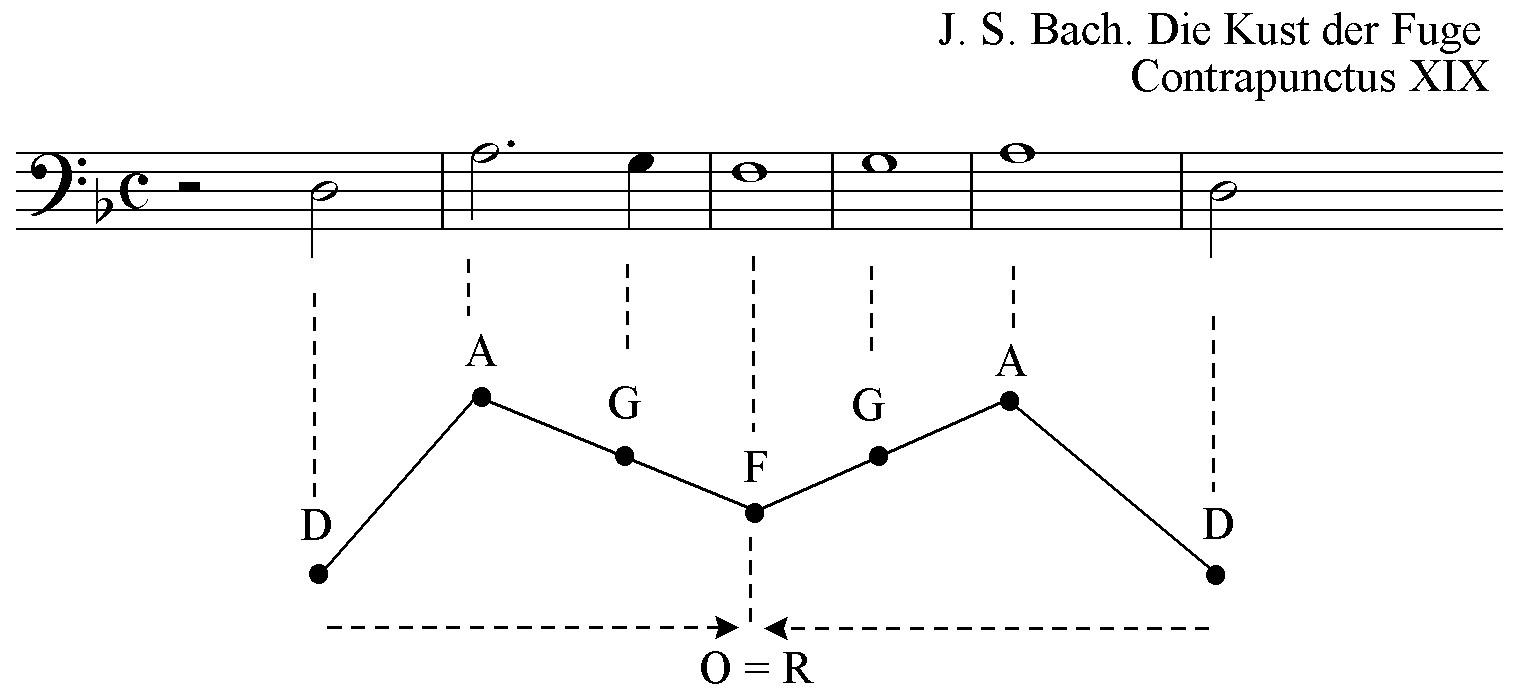 Webern Symphony Ex07-.jpg