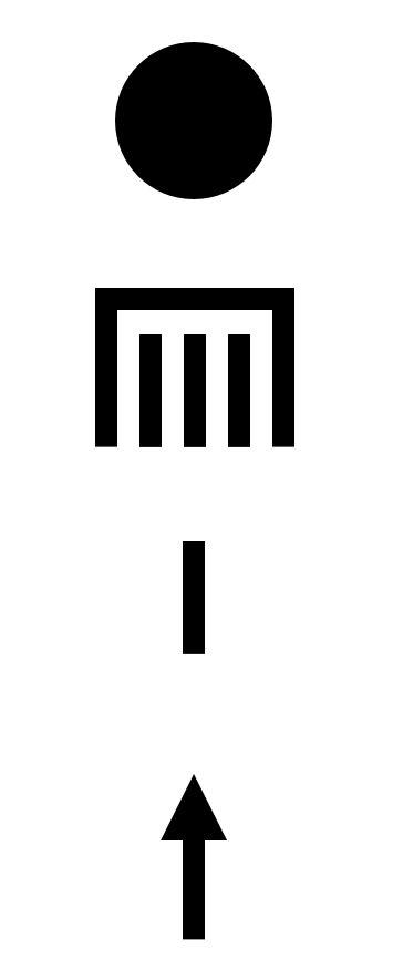 Fileacolhua Mexica Aztec Measuring Symbols Yollotli Xocpalli Ztetl