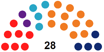 Andorran General Council election, 2019.png