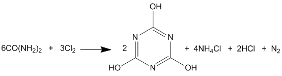 Cyanuric acid synthesis-2.png
