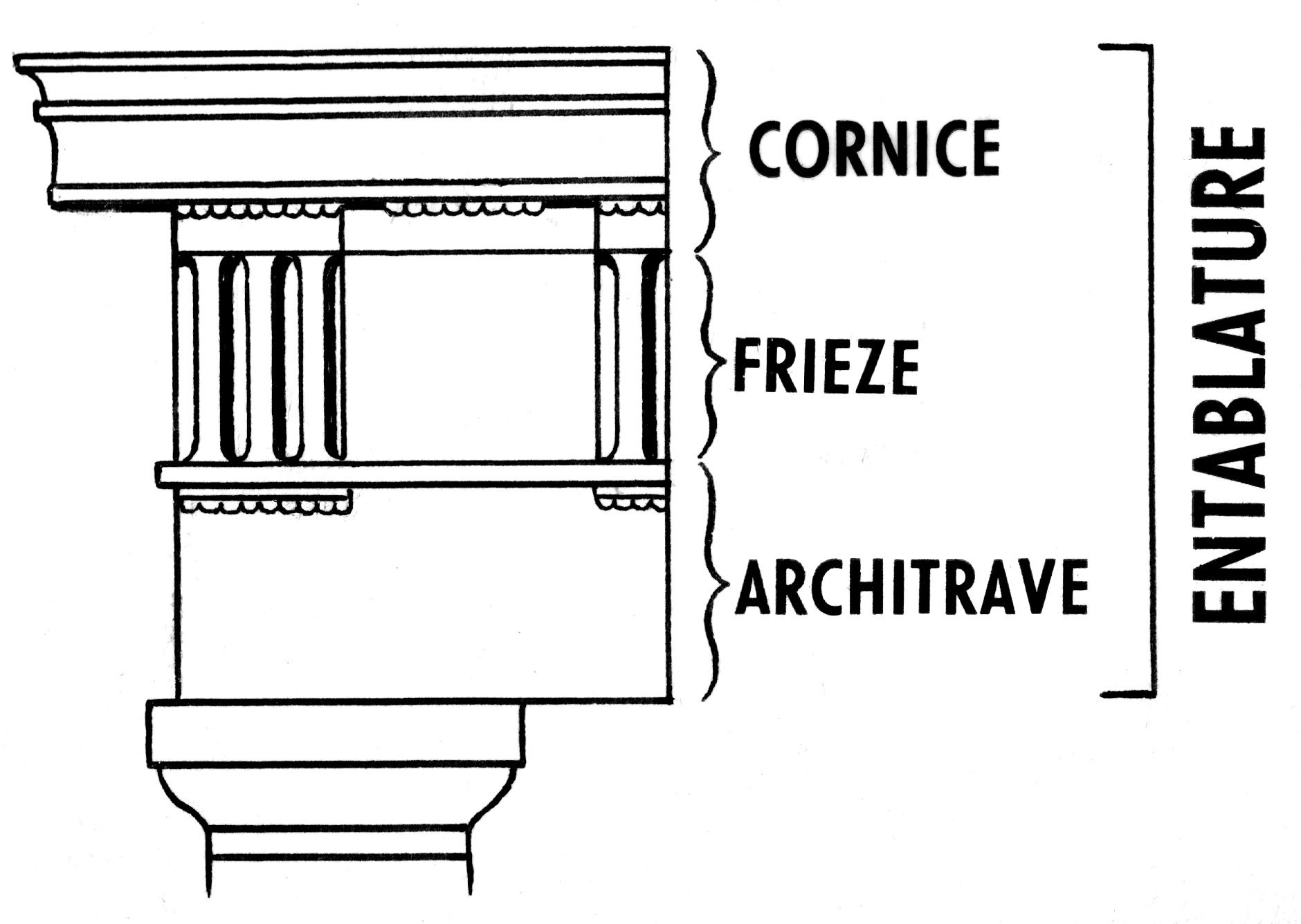 Scribble Drawing Definition : File entablature psf wikimedia commons