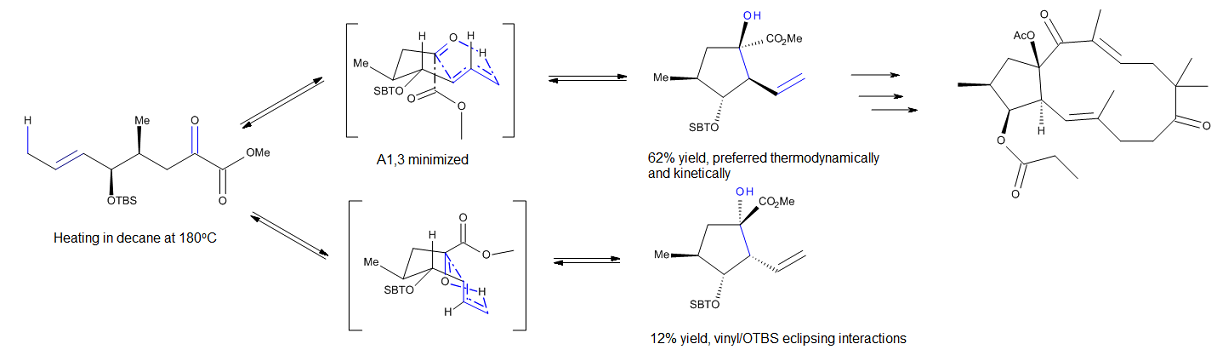 Figure 3. DFT study (B1B95/6-31G*) of a thermal intramolecular carbonyl–ene reaction and its use in the synthesis of jatropha-5,12-dienes