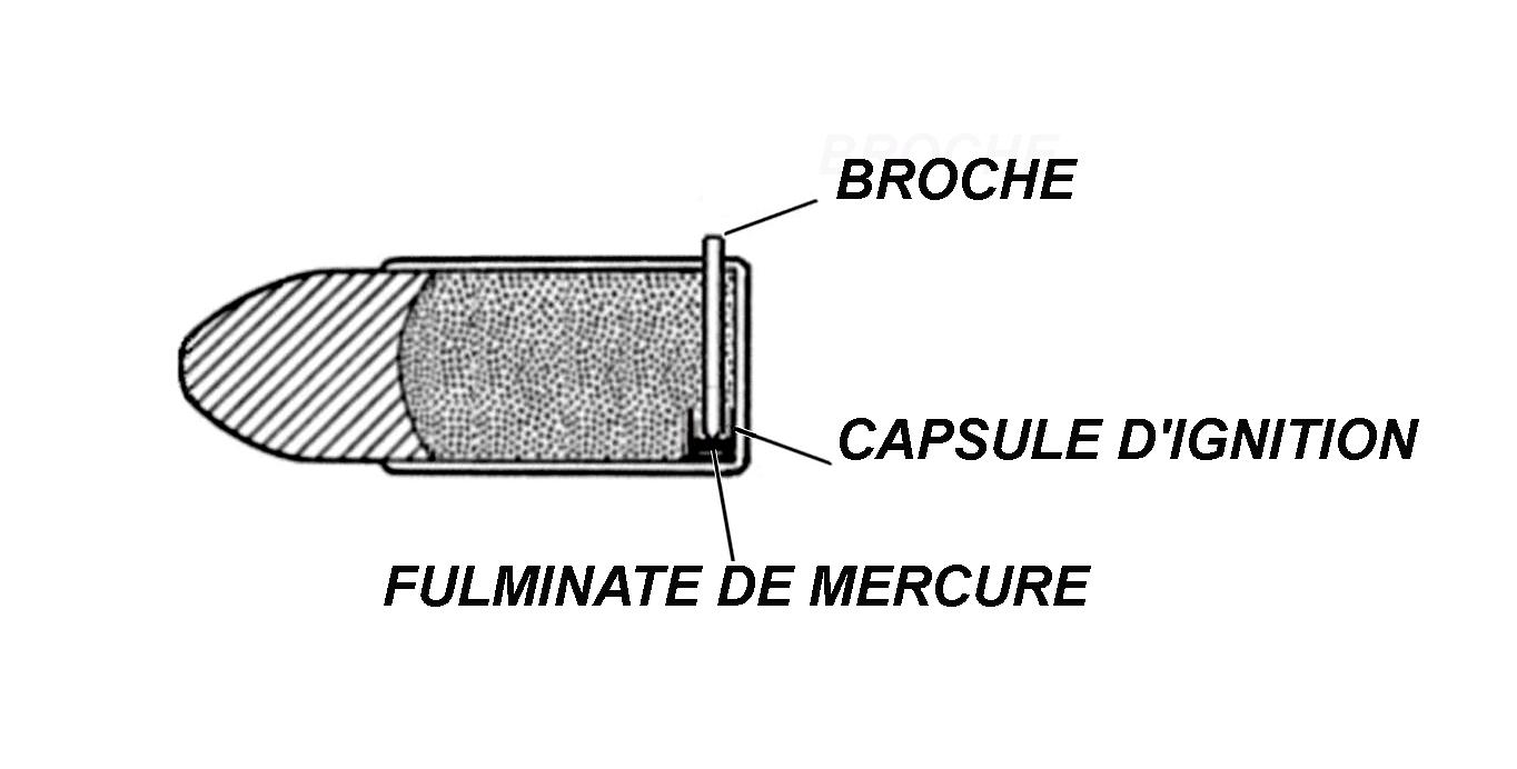 Cartouche A Broche Wikipedia
