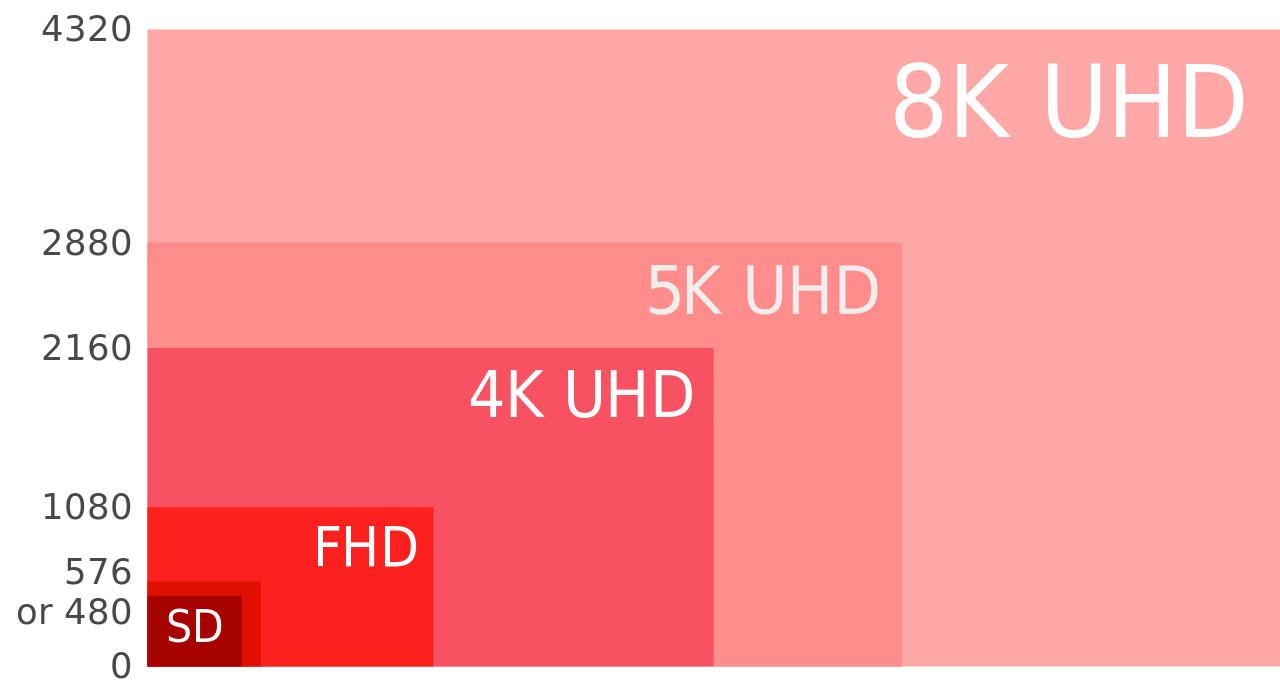 Resolution_Comparison_Chart.jpg