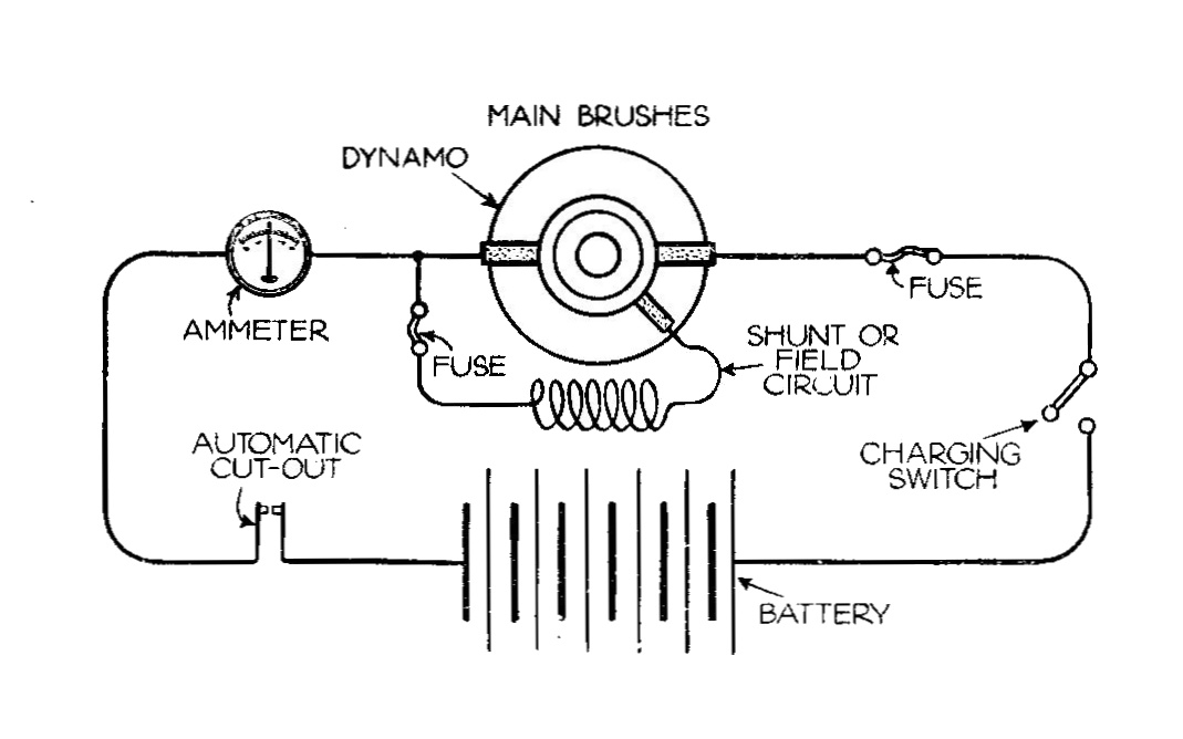 third brush dynamo wikipedia rh en wikipedia org car alternator connection diagram car alternator wiring schematic