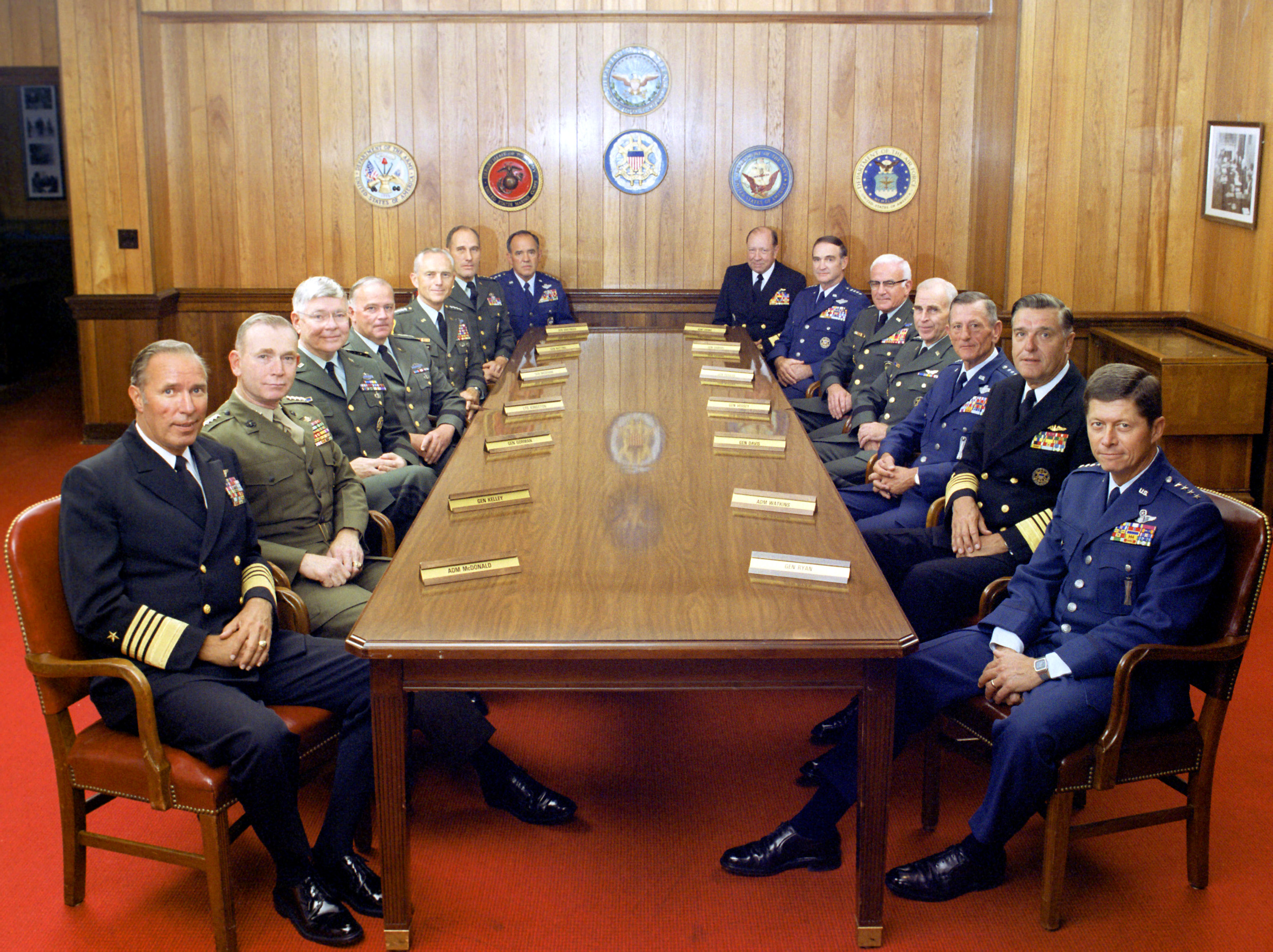 Pay Chart 2015 Military: Joint Chiefs of Staff - Wikipedia,Chart