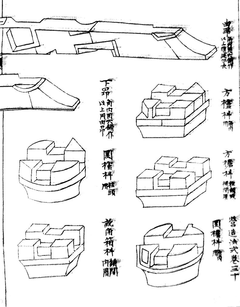 File:Yingzao Fashi 5.JPG