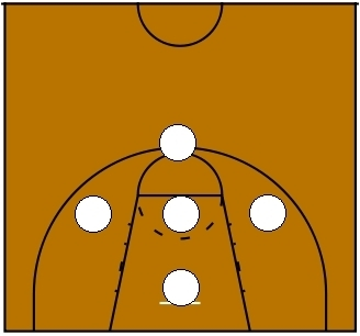 1–3–1 defense and offense - Wikipedia