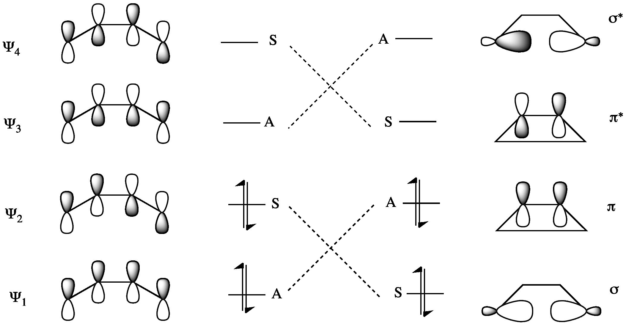 File4e conrot correlationdiagramg wikimedia commons file4e conrot correlationdiagramg pooptronica Images