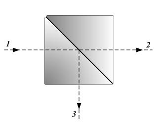 Beam Splitter Wikipedia