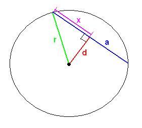 English: A chord, radius, and perpendicular bi...