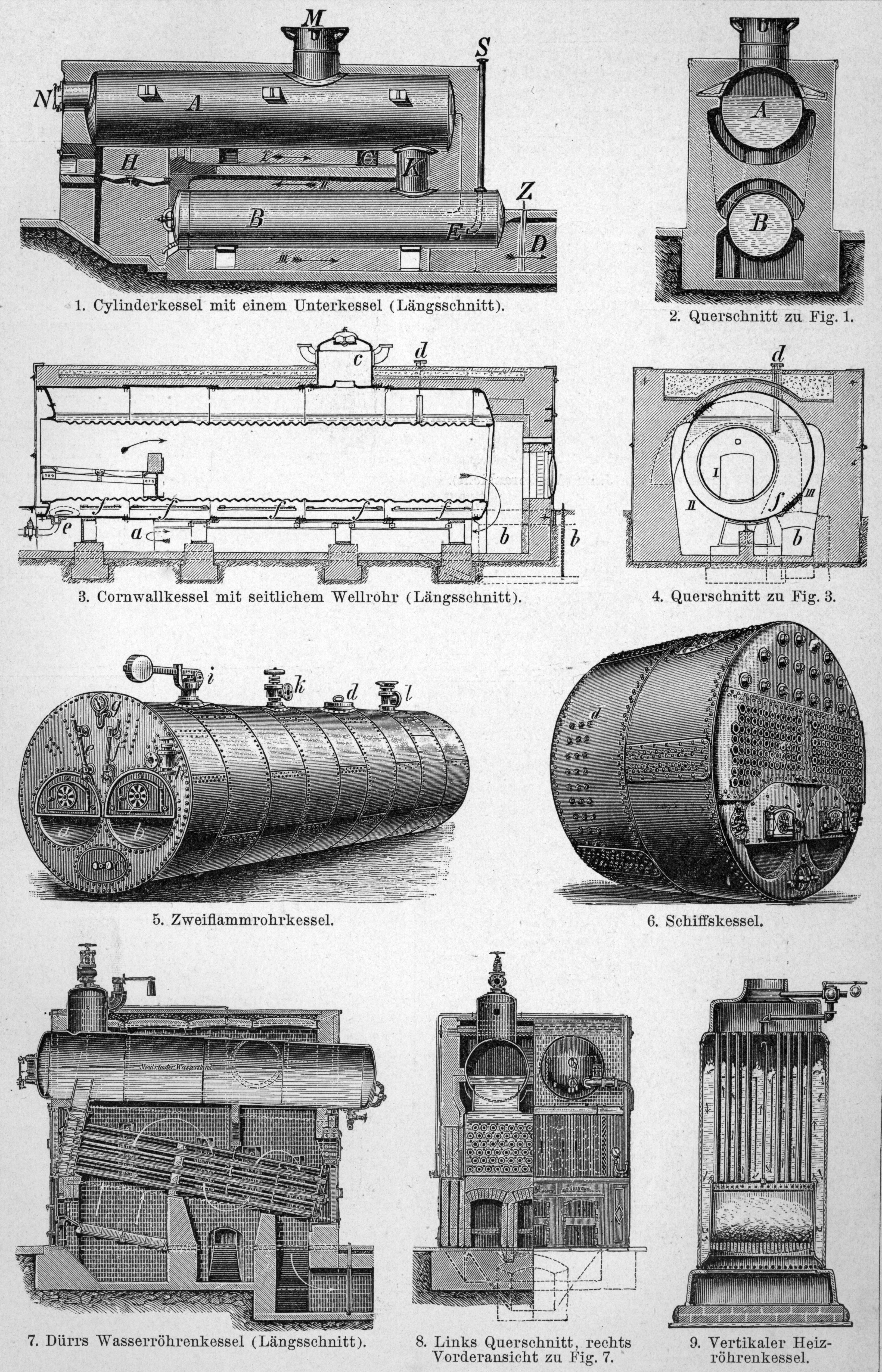 Großzügig Dampfkessel Wikipedia Bilder - Die Besten Elektrischen ...