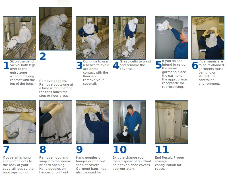Usp  Clean Room Requirements