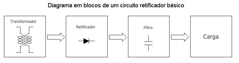 Circuito Retificador : Circuito retificador wikipédia a enciclopédia livre