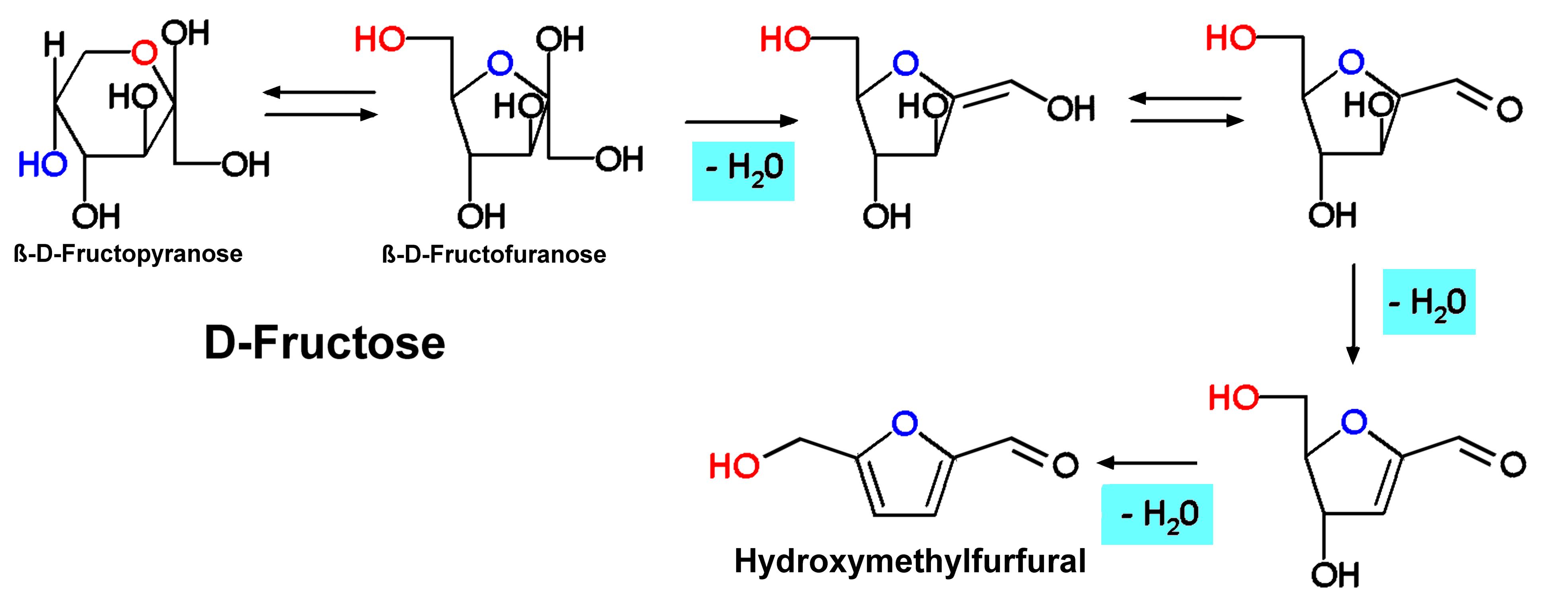 HMF_aus_D-Fructose.png