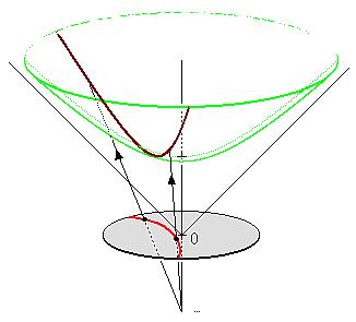ポアンカレ円板モデル