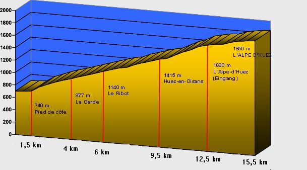Image:L'Alp-d'Huez.JPG