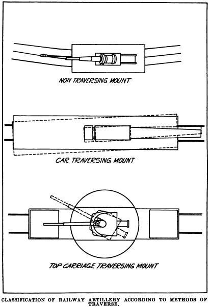 Railway gun - Wikiwand