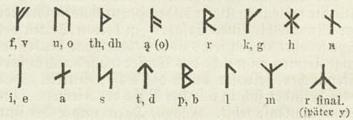 germanischen keltische runen wer kennt sich aus wer weiss. Black Bedroom Furniture Sets. Home Design Ideas