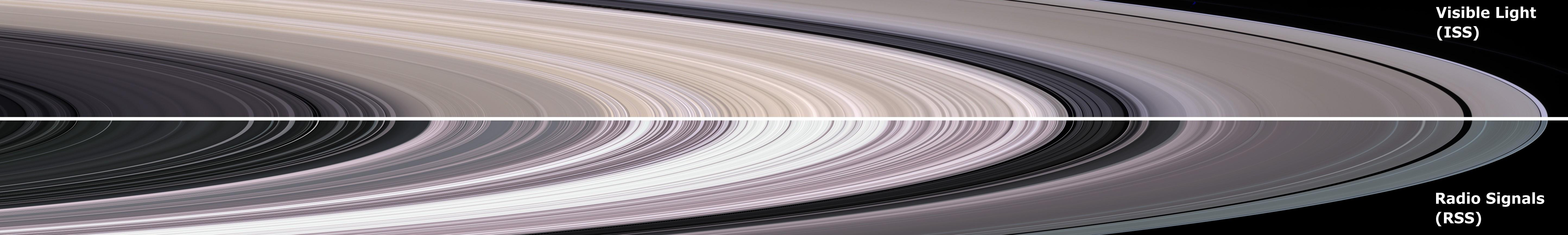 Saturn's rings in visible light and radio.jpg