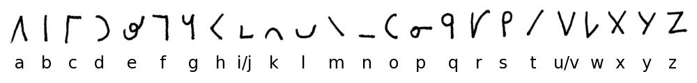 Alfabet Sheltona