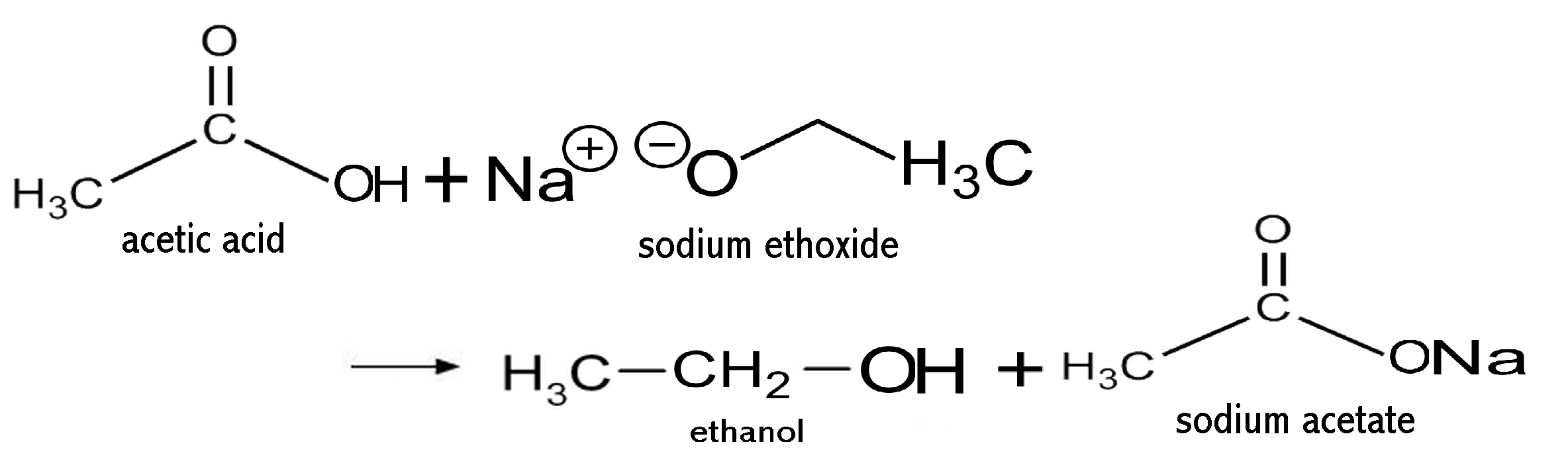 Use Of Sodium Silicate In Bc Drinking Water