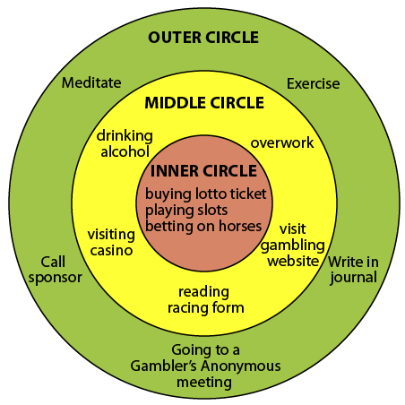 Three circles - Wikipedia